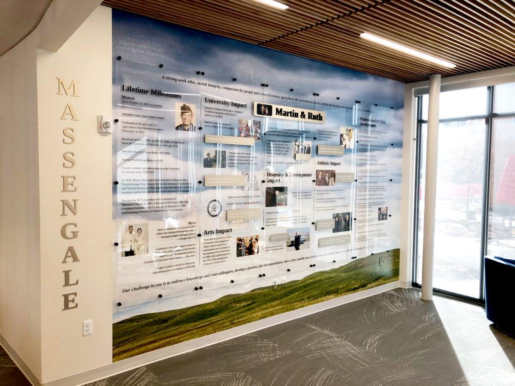 Acrylic Timeline Wall
